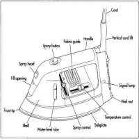 Steam Iron Parts Manufacturers