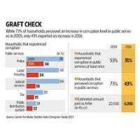 Survey Report Services Manufacturers