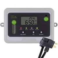 CO2 Controller Manufacturers