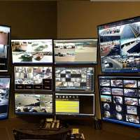 Video Monitoring System Manufacturers