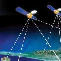 Satellite Tracking System Manufacturers