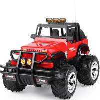 Remote Control Vehicle Manufacturers