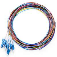 Fiber Optic Pigtails Manufacturers