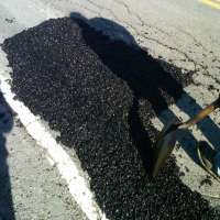 Road Patching Materials Manufacturers