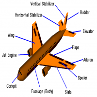 Aircraft Parts Manufacturers