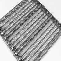Wire Mesh Conveyor Belt Manufacturers