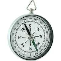 Aluminum Compass Manufacturers