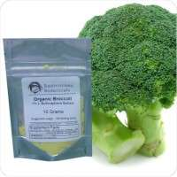 Broccoli Extract Importers