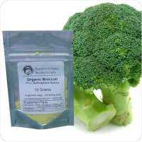Broccoli Extract Manufacturers