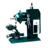 Bangle Making Machine Manufacturers
