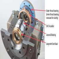 推力轴承组件 制造商