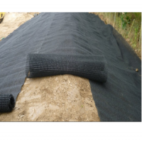 Geotextile Manufacturers