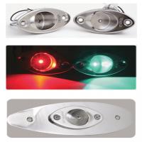 LED Navigation Light Manufacturers