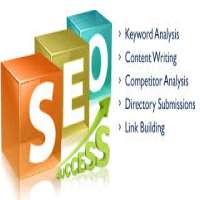 Keyword Optimization Services Manufacturers