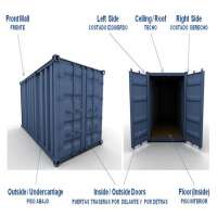 Container Inspection Manufacturers