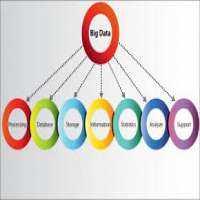 Big Data Services Manufacturers