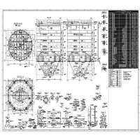 Storage Tanks Designing Manufacturers