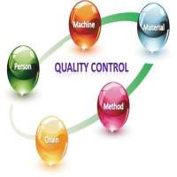 Quality Control Inspection Services Manufacturers