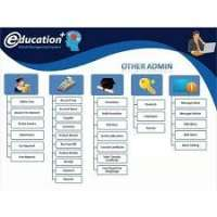 School Management Software Manufacturers