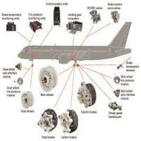 Aircraft Braking Systems Manufacturers