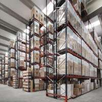 Flexible Warehousing Services Manufacturers