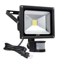 Security Lights Manufacturers