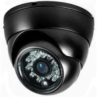 High Definition Camera Manufacturers