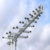 Directional Antenna Manufacturers