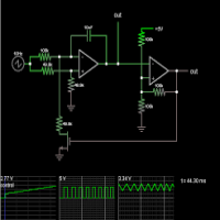 Voltage Control Oscillator Manufacturers