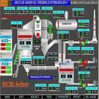 锅炉自动化 制造商