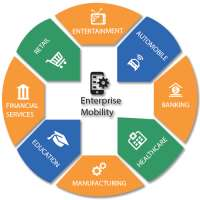 Enterprise Mobility Solution Manufacturers