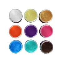 Pearlescent Pigment Manufacturers