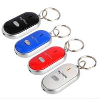 Key Finder Manufacturers
