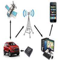 Vehicle GPS System Manufacturers