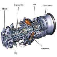 燃气轮机部件 制造商