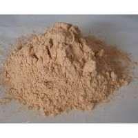 Feldspar Powder Manufacturers