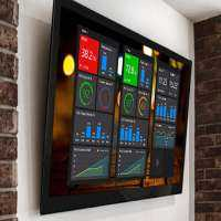 Andon Display Systems Manufacturers