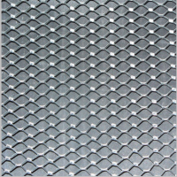 Steel Wire Mesh Manufacturers