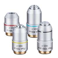 Objective Lenses Manufacturers