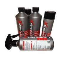 Anti Corrosion Products Manufacturers