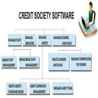 Cooperative Society Software Importers
