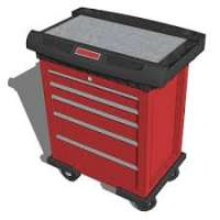 Tools Caddy Manufacturers