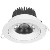 LED Spotlight Manufacturers
