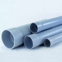 Submersible Pump Pipe Manufacturers