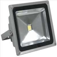 Energy Saving Floodlight Manufacturers