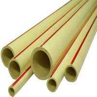CPVC Water Pipes Manufacturers