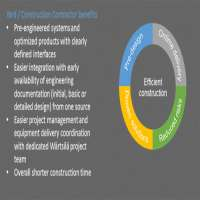 Product Integration Solution Manufacturers