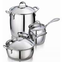 Stainless Steel Cookware Manufacturers