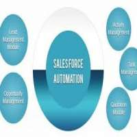 Sales Force Automation Manufacturers