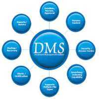 Document Management System Importers